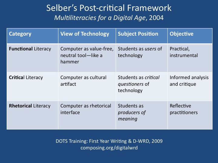 rolfes model of reflection pdf
